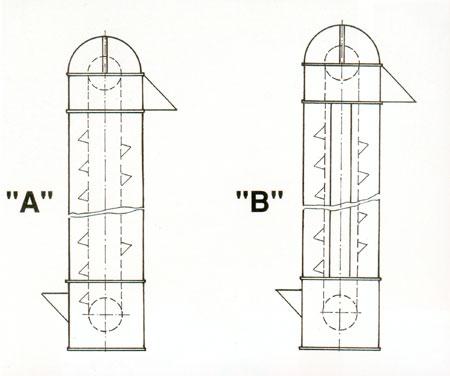 podnosnik-kubelkowy-schemat
